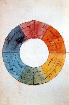 Goethe's Farbenlehre